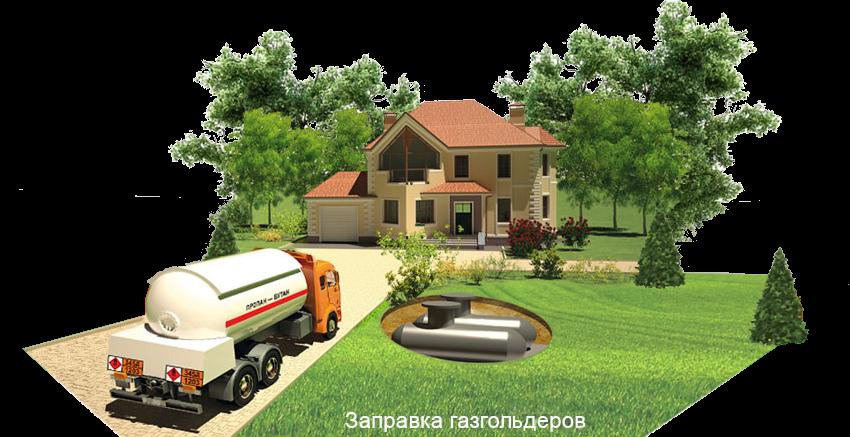 Заправка газгольдеров: стоимость сжиженного газа в Москве и МО